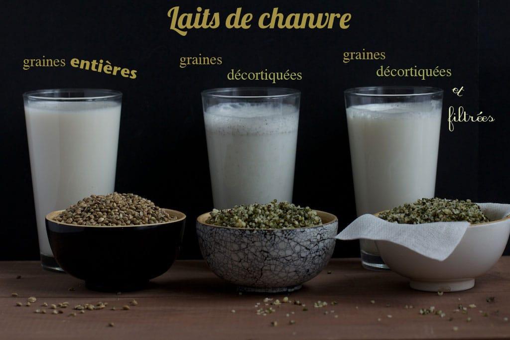 3-laits-chanvre