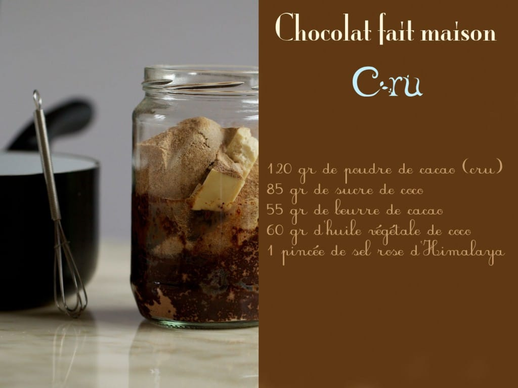 Faire son chocolat cru maison les bienfaits du cacao cru for Faire maison