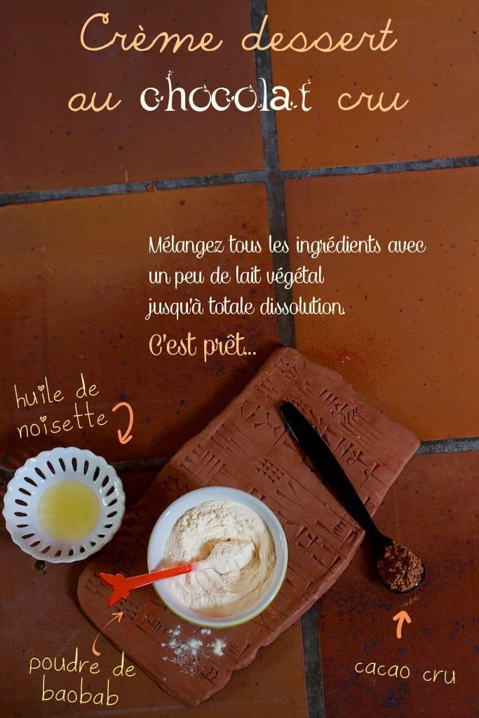 ingredients-creme-baobab-montage