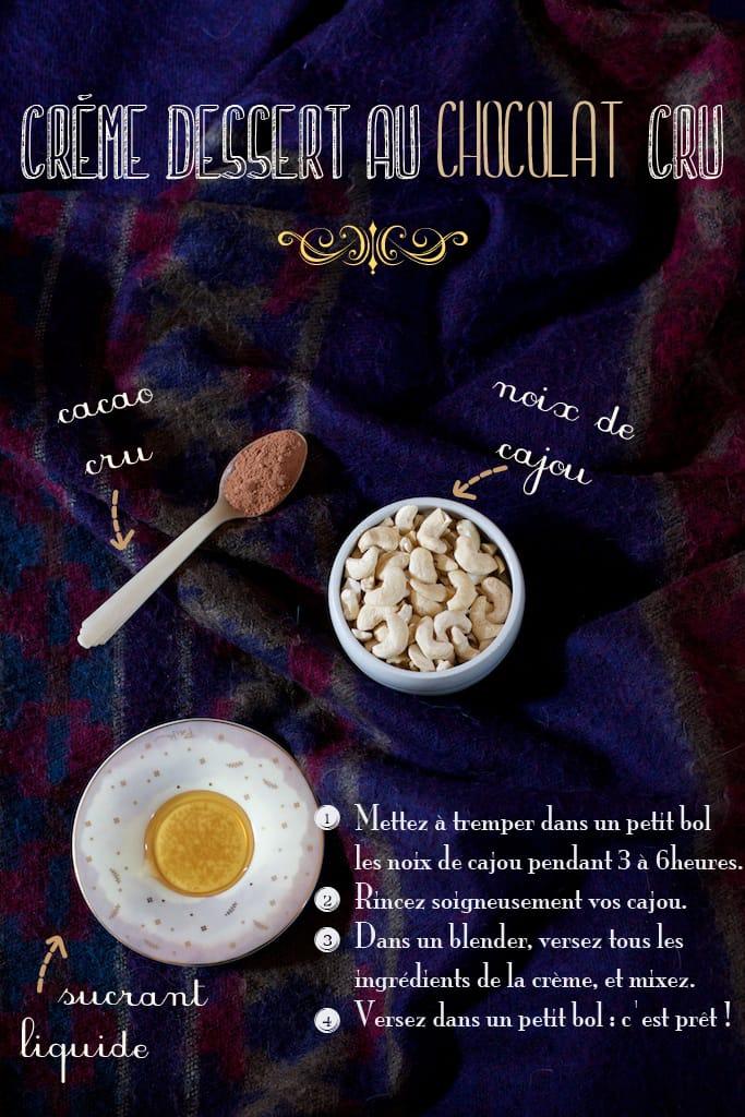 ingredients-creme-cajou-montage