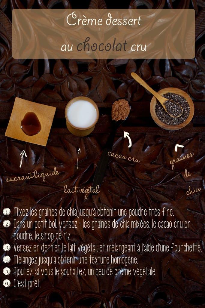 ingredients-creme-chia-montage