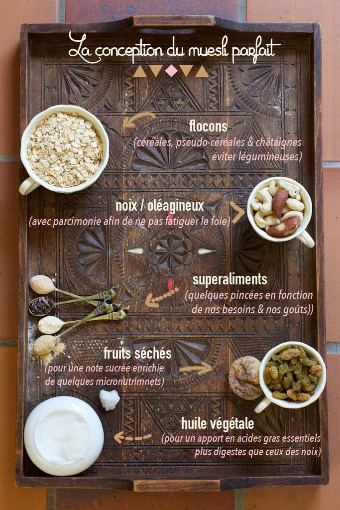 ingredients-muesli-parfait-vegan-superaliments-montage