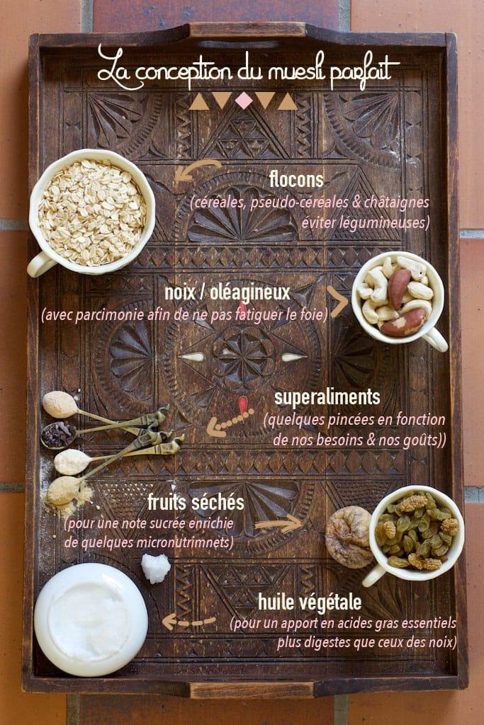 Muesli Fait Maison Le Guide Sain Equilibre Vegan